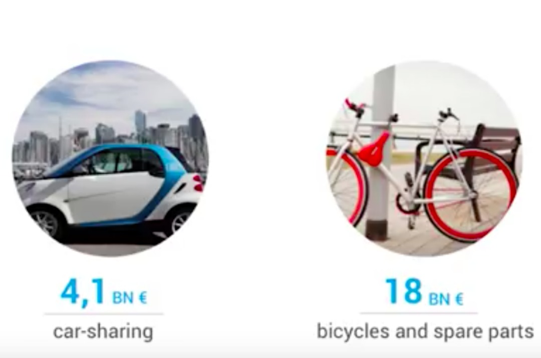 mobilità sostenibile 2014
