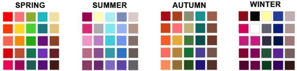armocromia 4 stagioni