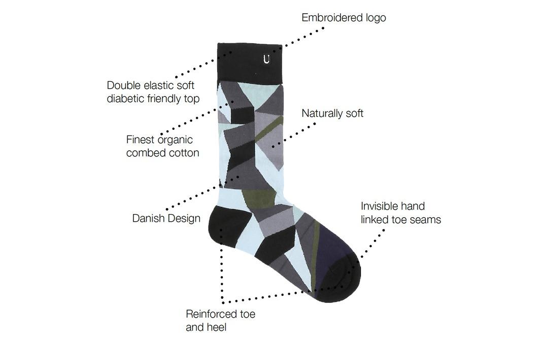 URU design solosocks characteristics