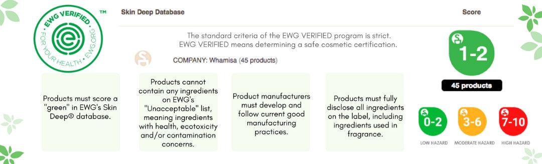 Whamisa EWG verified