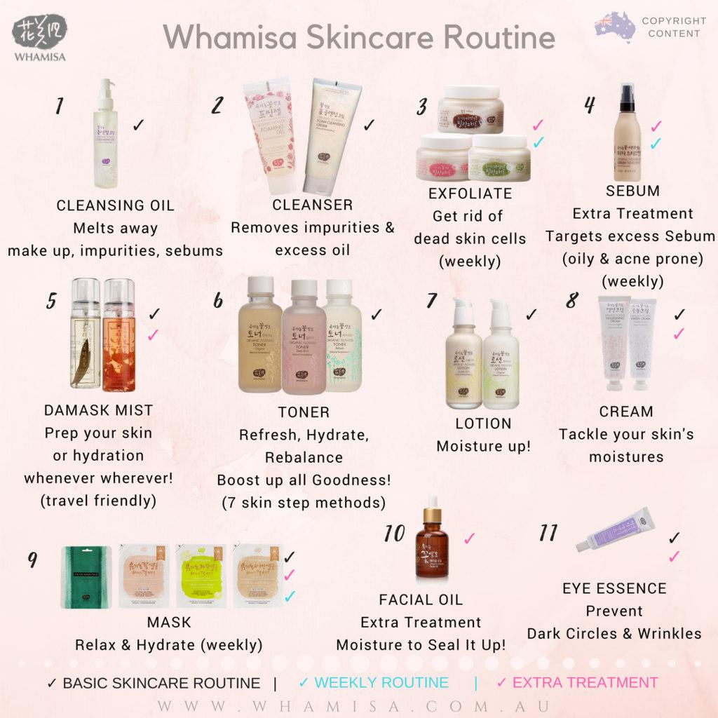 whamisa skincare routine