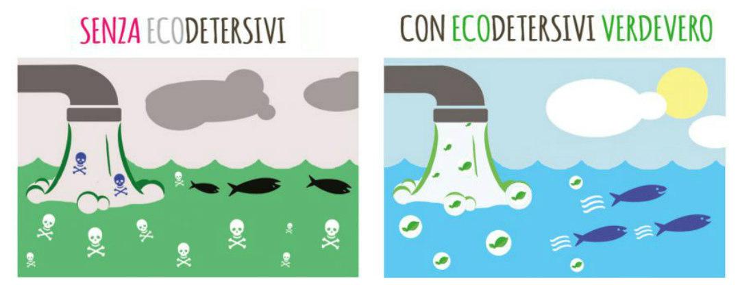 verdevero impatto ambientale