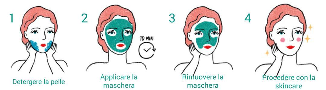 purobio for skin maschere viso crema uso